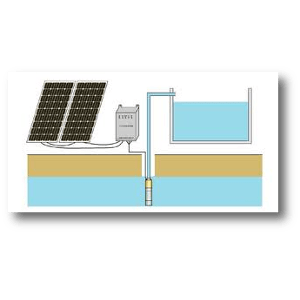 solar-water-pump Solar lights products