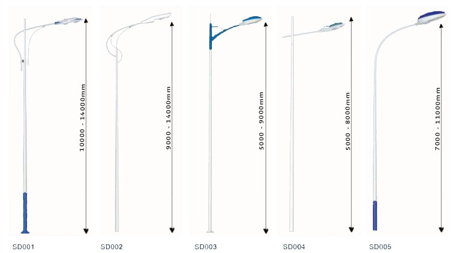 Utility Pole Sizes
