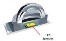 chip Arbotantes LED