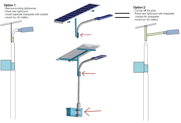 mount-panels Solar Lights Blog