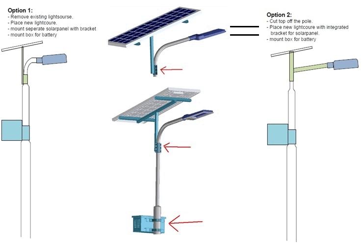 C 243 Mo Montar Un Panel Solar Fabricante De Sistemas De