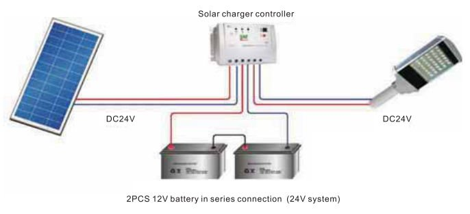 solarstreetlightcableconnection Why SUNMASTER advises to use 24V for 40+W Solar LED System?