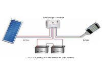 solar-led-system Solar Lights Blog