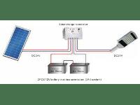 solar-led-system Blog Energía Solar