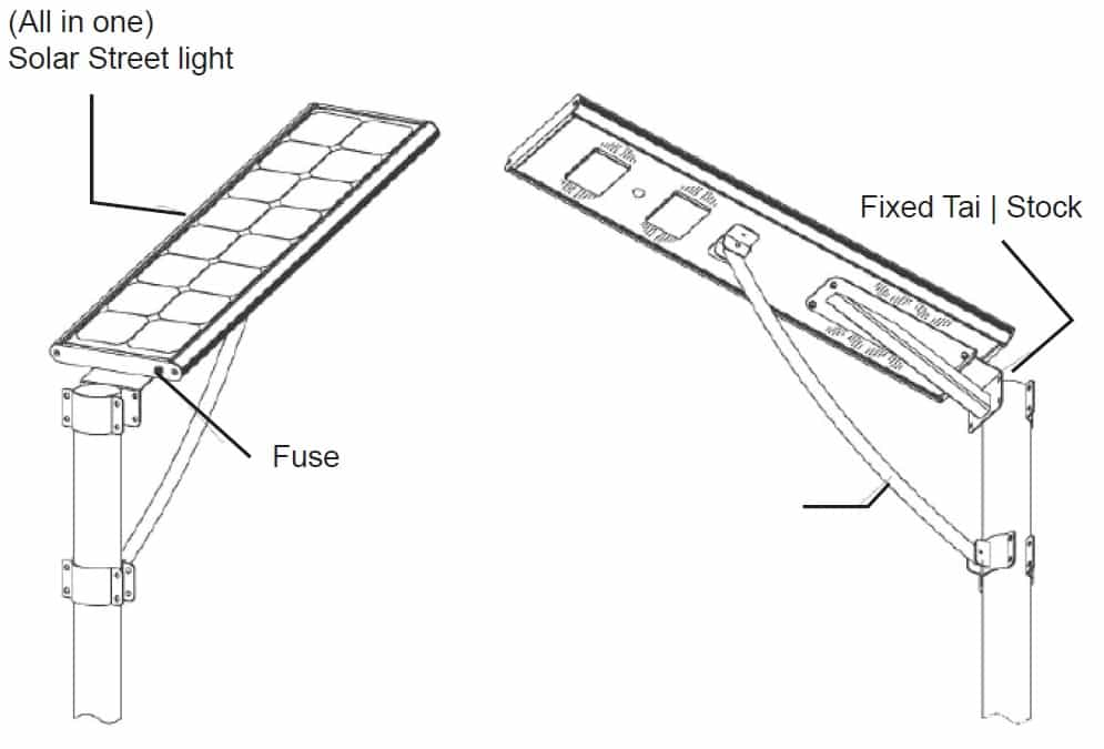 Vertical lifts specs as well 261217537513 as well 1429510 in addition Solarcells likewise How To Measure The Maximum Power Of A Solar Panel. on solar panel angle