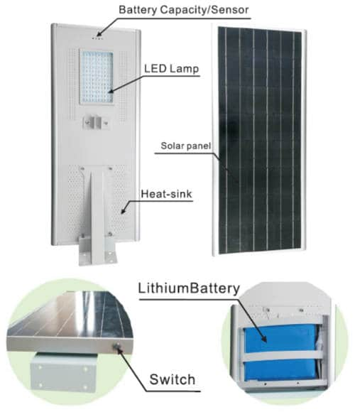 "all-in-one-solar-street-light-components Luminarias Solares ""Todo en Uno"""