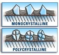 crystals-1 Monocrystalline and Polycrystalline